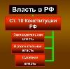 Органы власти в Лабинске